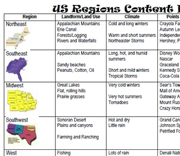 United States Regions Content Frame