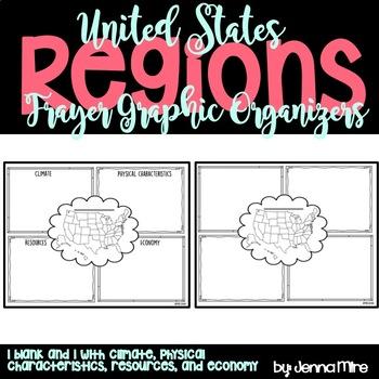 United States Regions Frayer Graphic Organizer