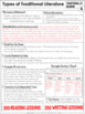 Units of Study Bundle: Grade 2 {10 Months of Reading & Wri
