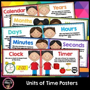 Units of Time Posters