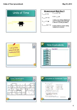 Units of Time and Time Conversions Smart Board Lesson CCSS 4.MD.1