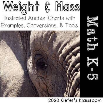 Units of Weight