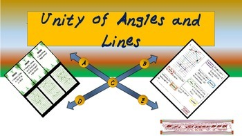 Unity of Angles and Lines