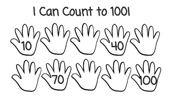 Count by 10s