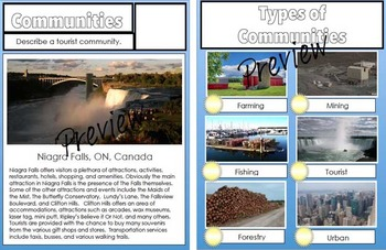 Urban and Rural Communities Report Pages Activity sheets