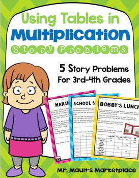 Use Multiplication to Find Combinations: Making a Table (G