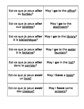 Useful Phrases Core French Classroom