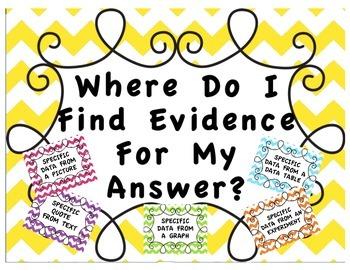 Using Evidence In Written Responses