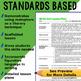 Metaphor Figurative Language Lesson w/ PPT, Student Worksh