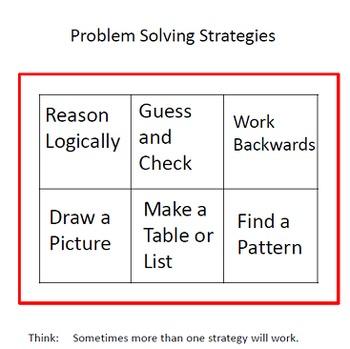 Using Problem Solving Strategies