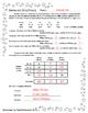 Using Ratios Worksheet; Real World Word Problems: Vote, El