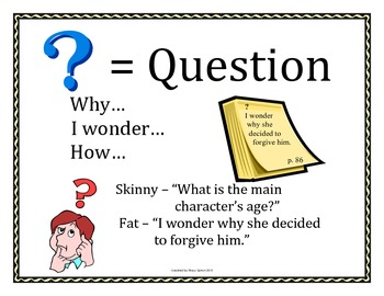 Using Sticky Notes for Reading Comprehension Posters
