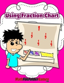Using a Fraction Chart