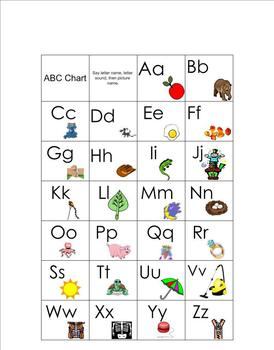 Using an ABC Chart on the Smartboard