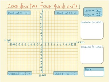 Using co-ordinates in all four quadrants