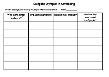 Using the Olympics in advertising table