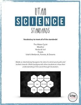 4th Grade Utah Science Vocabulary Word Wall