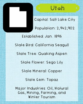 Utah State Facts and Symbols Class Decor, Government, Geography