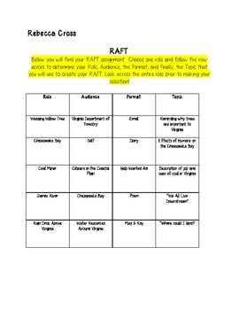 VA 4th Grade Natural Resources RAFT Differentiation Activity