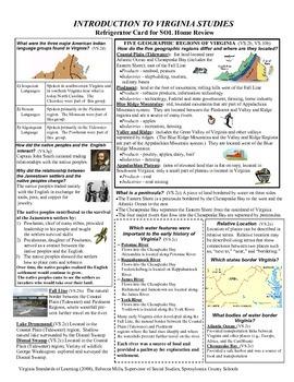 VA Studies Note pages