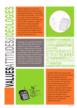 VALUES, ATTITUDES AND IDEOLOGIES
