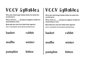 VCCV Anchor Chart