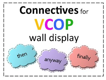 VCOP Connective Conjunctions Word Wall Display Clouds