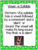 VCe (Magic -e) Syllable Pattern Set (Closed/Open Syllable