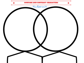 VENN DIAGRAM COMPARE AND CONTRAST CHARACTERS