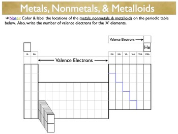 Periodic Table (eyeLEARN Digital & Printable Worksheets, A