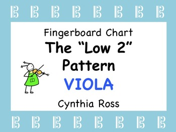 "VIOLA:  The ""Low 2"" Finger Pattern"