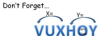 VUXHOY - graphing linear equations (horizontal and vertica