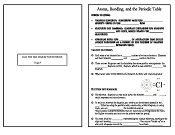 Valence Electrons, Periodic Table, and Bonding Notes for I