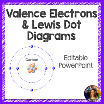 Valence Electrons and Lewis Dot Diagrams SMART notebook pr