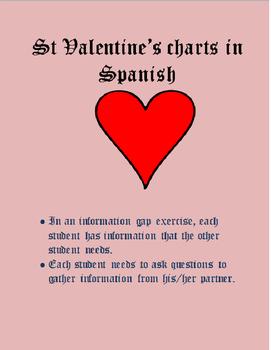 Valentine Charts SPANISH
