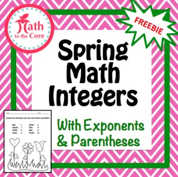Integers with Exponents and Parentheses
