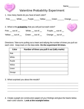 Valentine Probability/ Graphing Experiment: Performance Task
