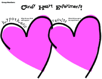 Valentine's Candy Heart Experiment Science Simple