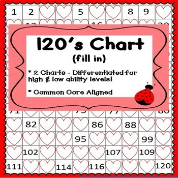 120's Chart fill in No Prep