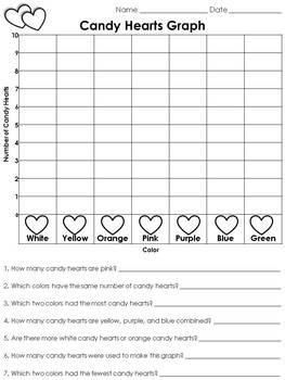 Conversation Heart Graphing Worksheet Pictures to Pin on Pinterest ...