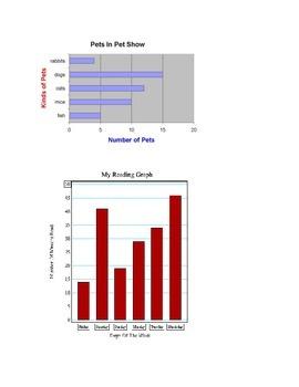 Variety of Graphs