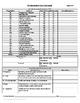 Velopharyngeal Insufficiency (VPI) Assessment Form