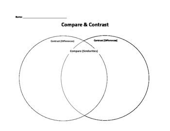 Venn Diagram Comparison Graphic Organizer