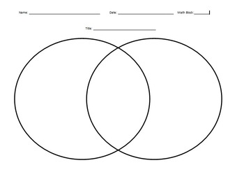 Venn Diagram EDITABLE