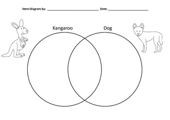 Venn Diagram Kangaroo & Dog Australian Animal Focus Research