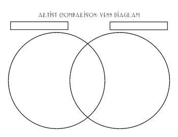 Venn Diagram Template -- Artist Comparison, Sub Day, Whole