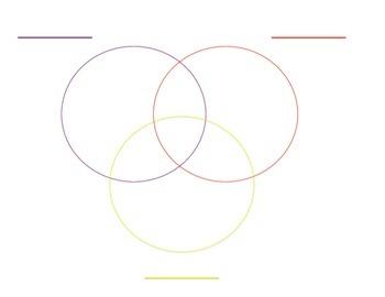 Venn Diagram Three Circles