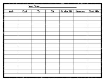Verb Chart Blank Template