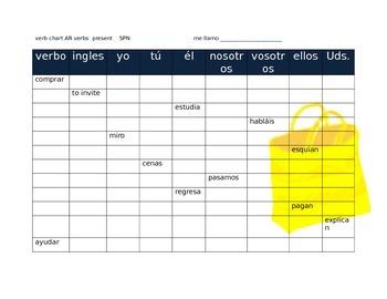 Verb Chart - Present SPANISH