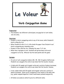 French Game - Verb Conjugation - Le Voleur ! (The Thief!)